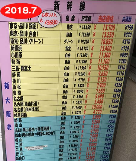 新幹線の格安キップ