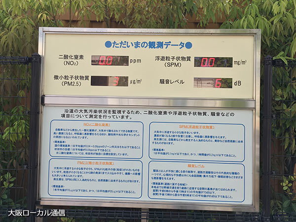 空気情報表示板