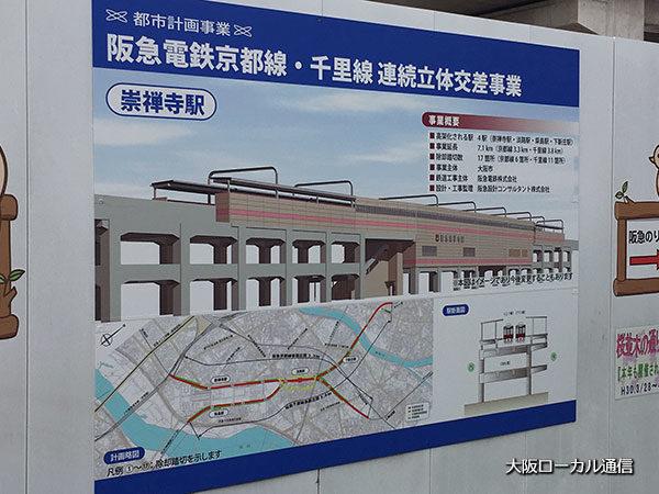 阪急京都線の高架工事